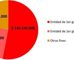 """Finalizaron los Encuentros Regionales de Jefes y Presidentes 2012. """"Hacia la Reforma Integral de la Ley 25054"""""""