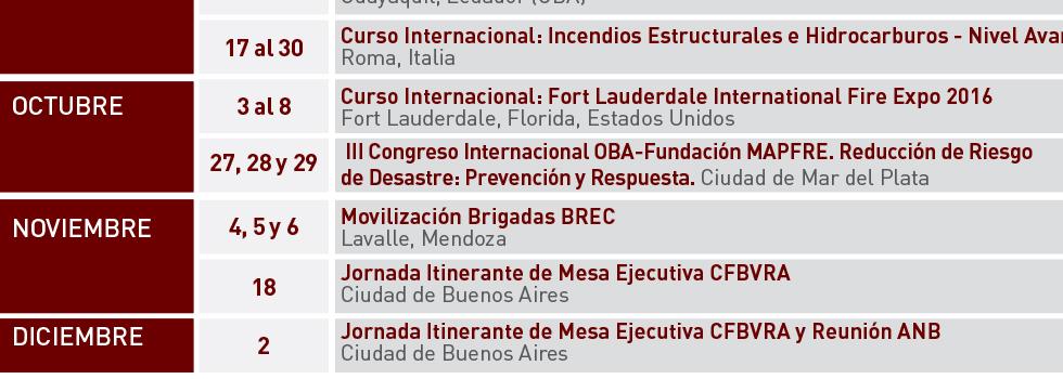 III Congreso Internacional OBA- Fundación MAPFRE. Reducción de Riesgo de Desastres: Prevención y Respuesta.