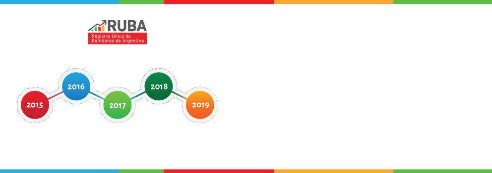 5 años de prevención y estadística de la mano del RUBA